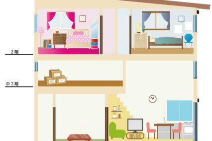 子育て夫婦にやさしい「藏収納」のある超省エネ住宅